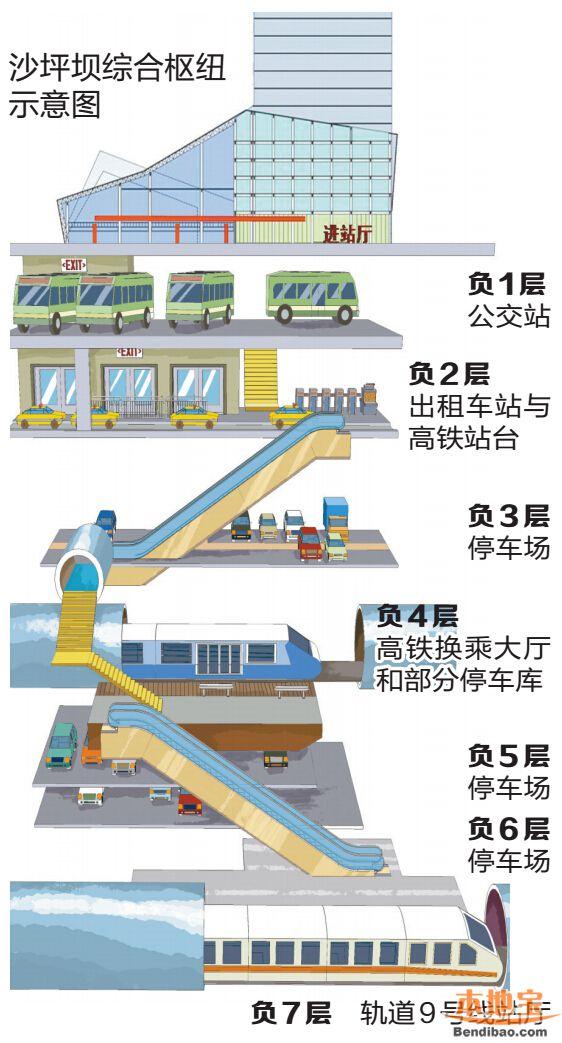 重庆沙坪坝火车站楼层结构示意图