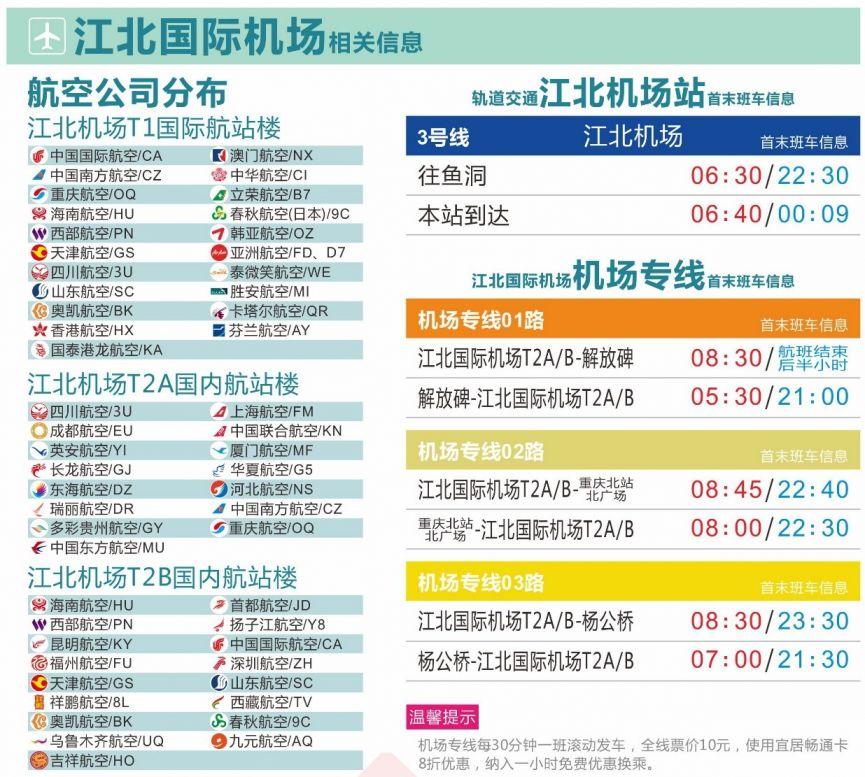 重庆江北机场春运出行地图(出行指南+便民措施)