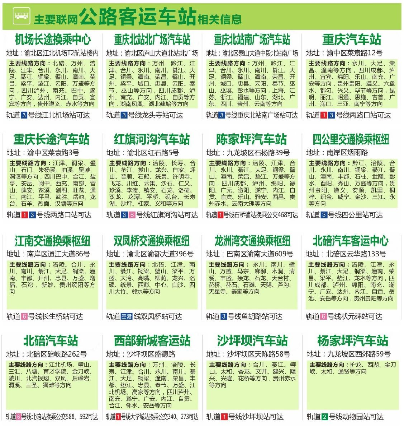 重庆主城各公路客运枢纽春运乘车地图