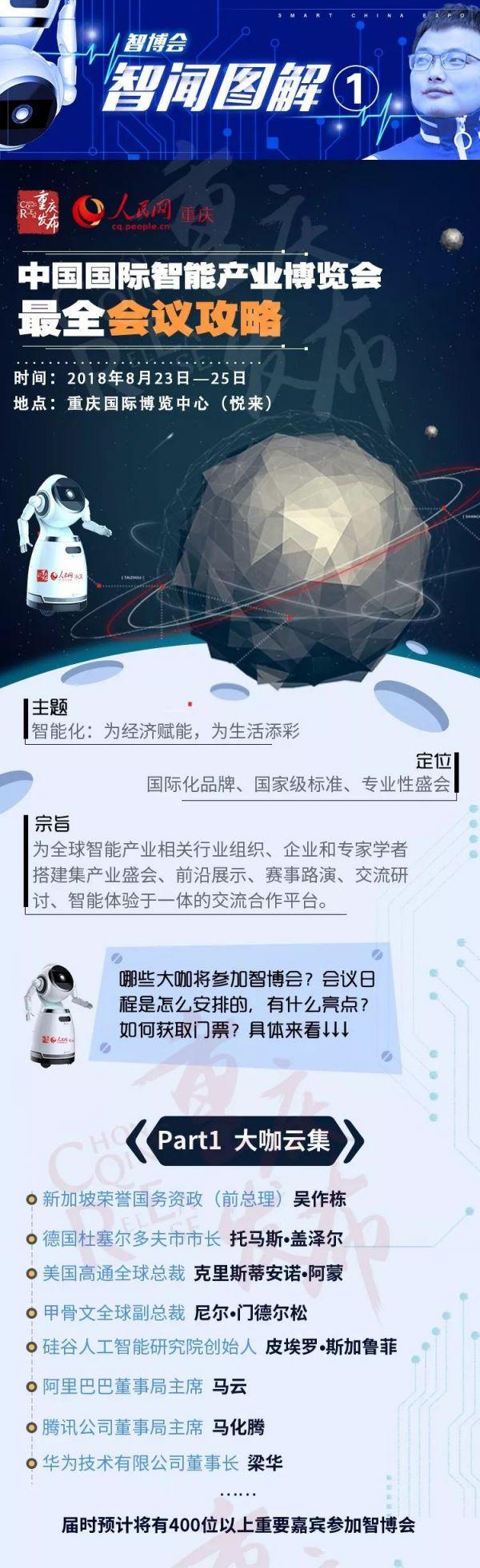 2018重庆智博会马云马化腾在哪一天出席
