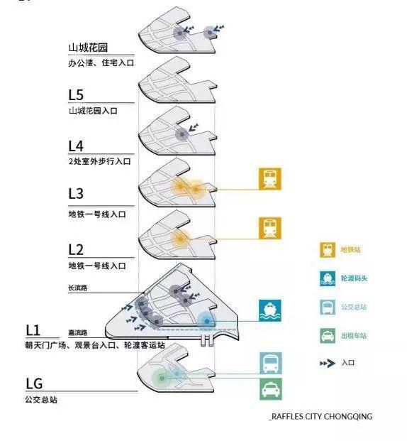 重庆来福士广场地铁开通时间