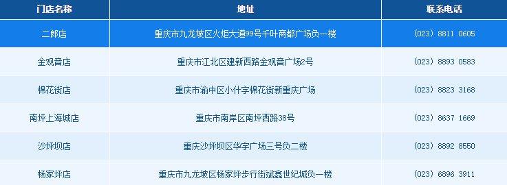 2020重庆家乐福超市运营时间(持续更新)
