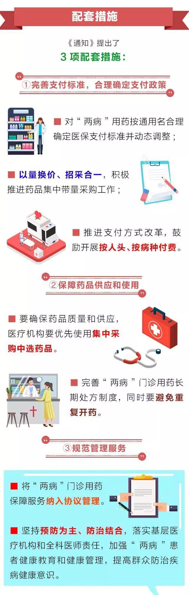 重庆居民医保两病报销政策(高血压 糖尿病)