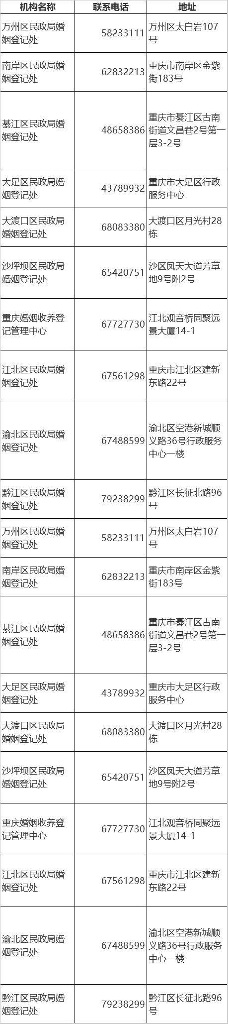 重庆20200202适合结婚吗?