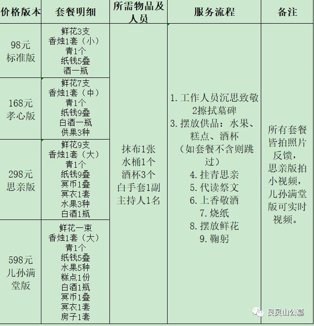 2020重庆清明节代客祭扫服务