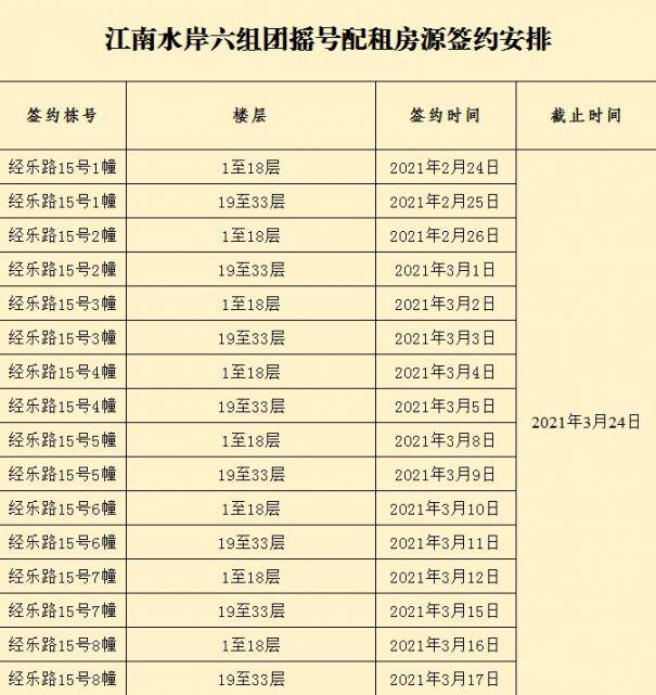 重庆江南水岸公租房六组团签约时间