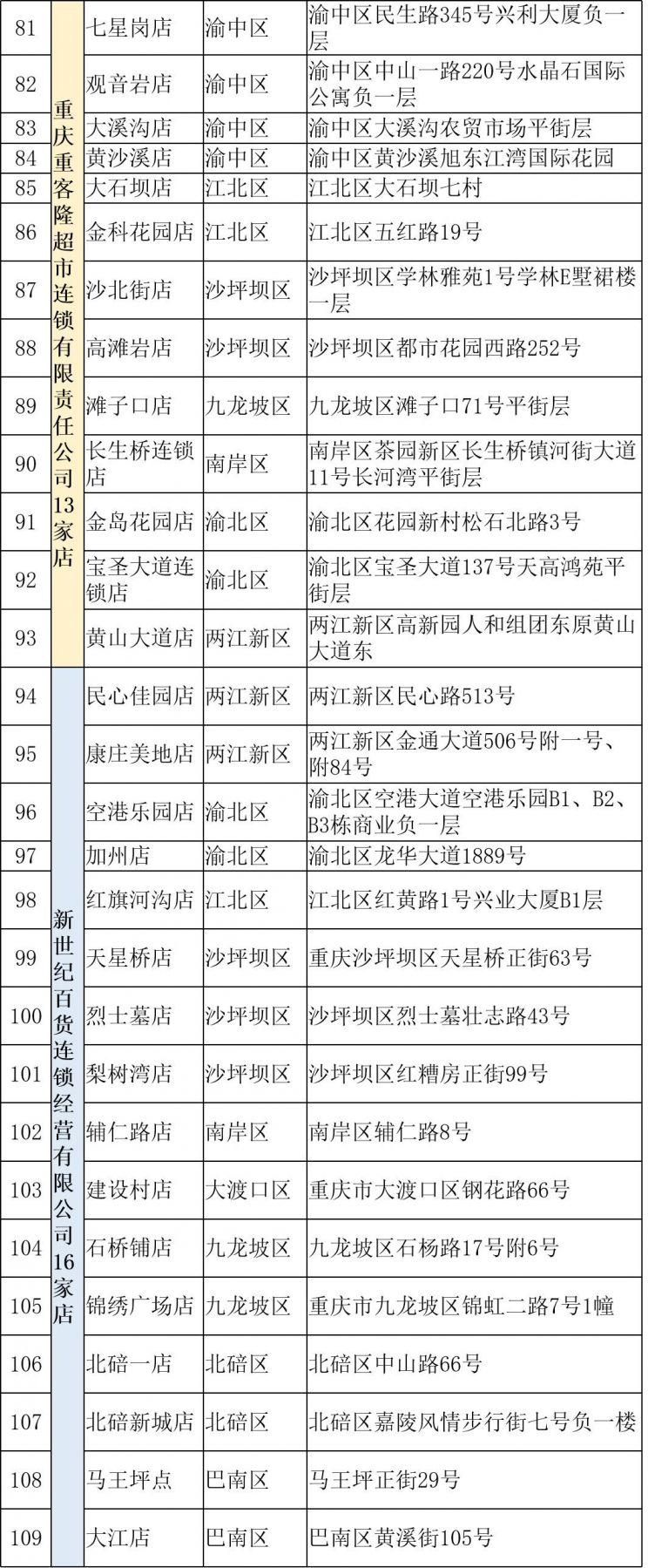 重庆政府储备猪肉价格多少钱一斤?