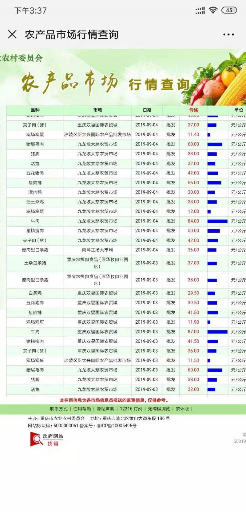 重庆蔬菜价格查询(每日更新)