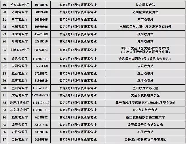 重庆市ETC网点营业时间将调整(2月12日起)
