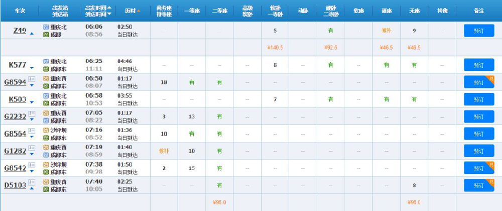 重庆周边城市旅游攻略(地点、景点、交通)