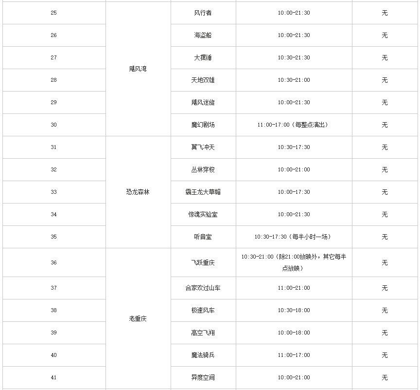 2020重庆欢乐谷项目营运、表演时间表一览