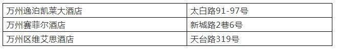 重庆公布27个区县集中隔离场所