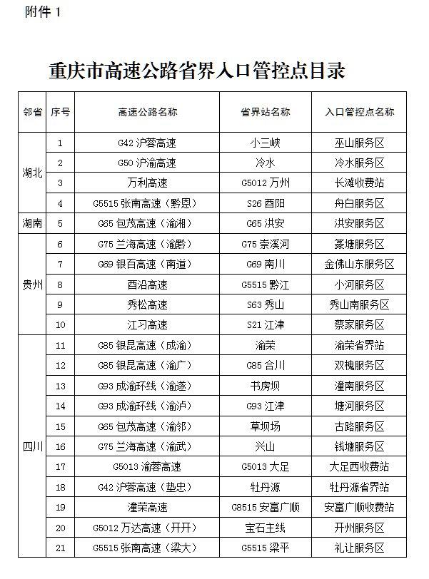 非渝籍车辆重庆高速管控入口(省界入口 收费站)