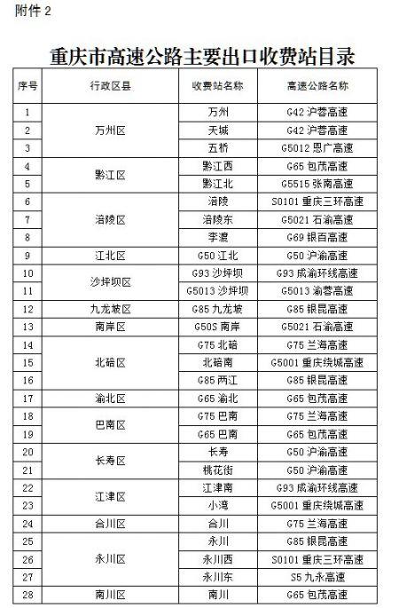 非渝籍车辆进出重庆高速实行网上预约(对象 条件 方式 管控入口)