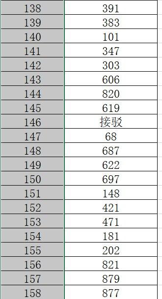 2020重庆公交停运了吗(附最新调整信息)