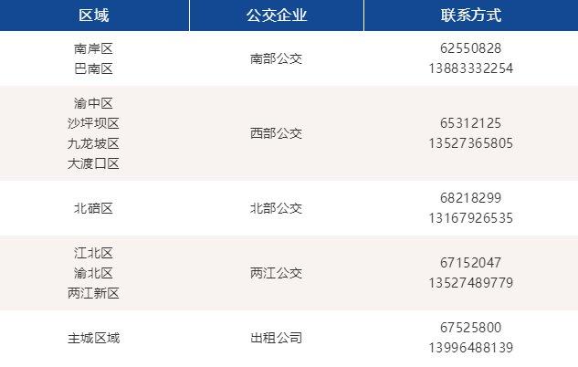 2020重庆定制公交出行指南(联系电话、预约方式)