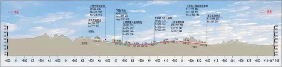 重庆东站铁路综合交通枢纽将建三条主干道