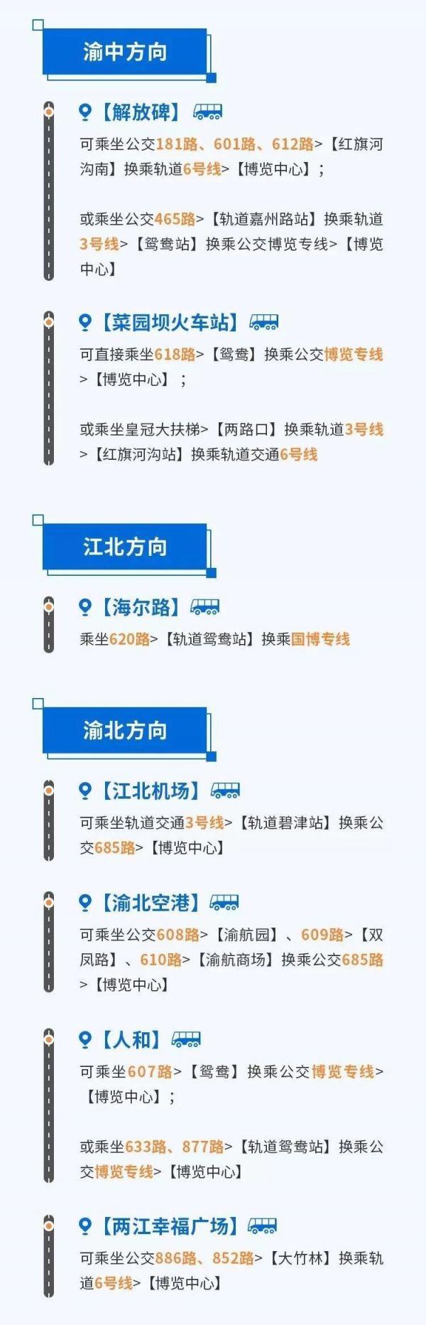 2019重庆智博会交通指南(公交 自驾)