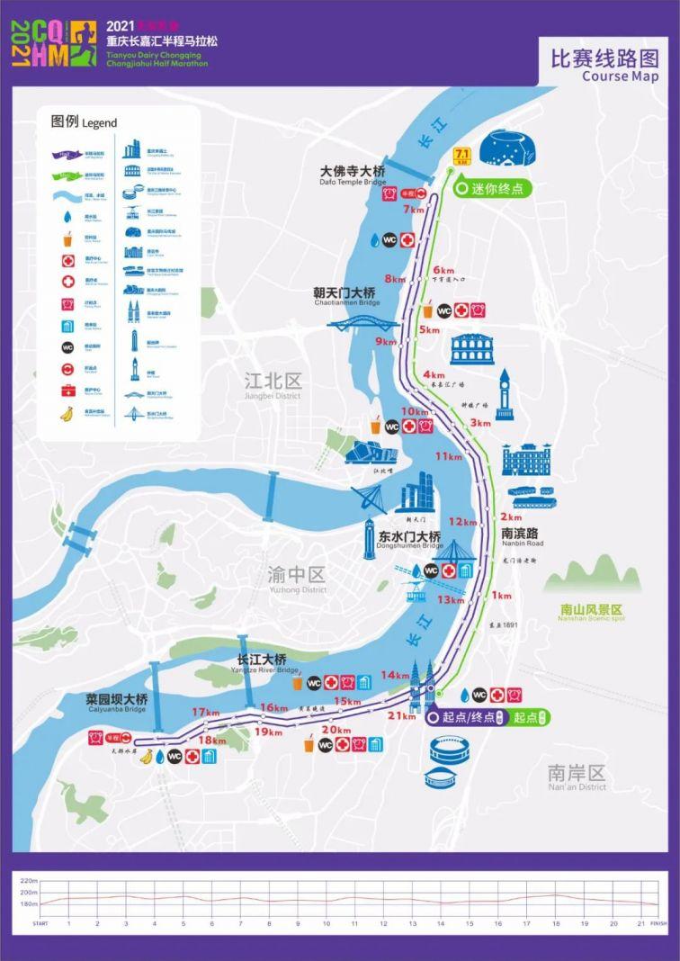 2021重慶長嘉匯半程馬拉松比賽地點(附交通指南及路線)