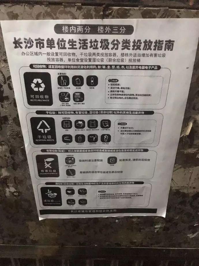 长沙生活垃圾如何分类?