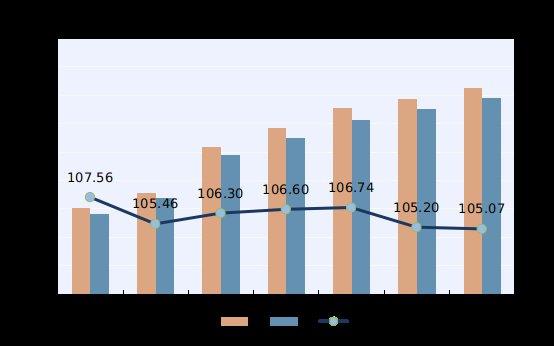 长沙总人口_成都和长沙多方面对比