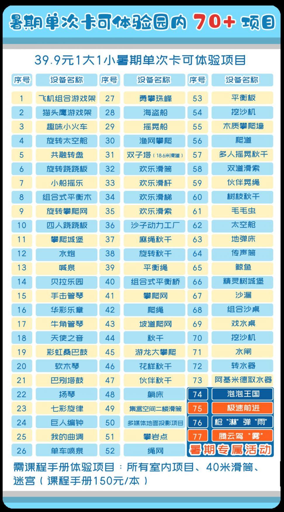 2020长沙贝拉小镇暑假活动指南(门票 活动 交通指南)