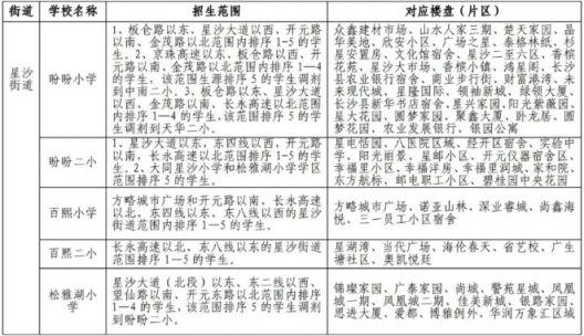 2019年长沙县小学学区划片范围