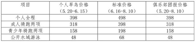 2019年望城铁人三项赛报名指南(报名时间 报名入口 报名费用)