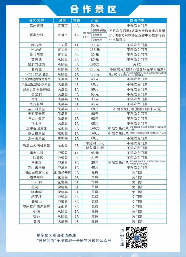湘西全域旅游卡可以在哪些景区使用?(附湘西全域旅游卡景区名单)