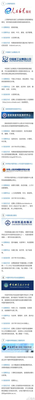 最新国企事业单位招聘(1月第一批)