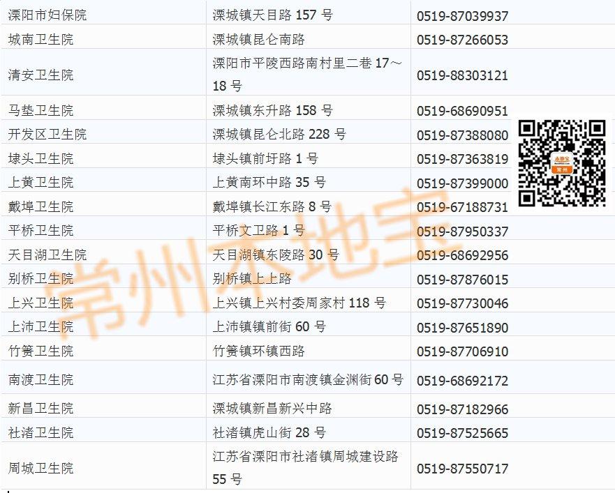 2019年常州溧阳宫颈癌疫苗接种地址电话(持续更新)