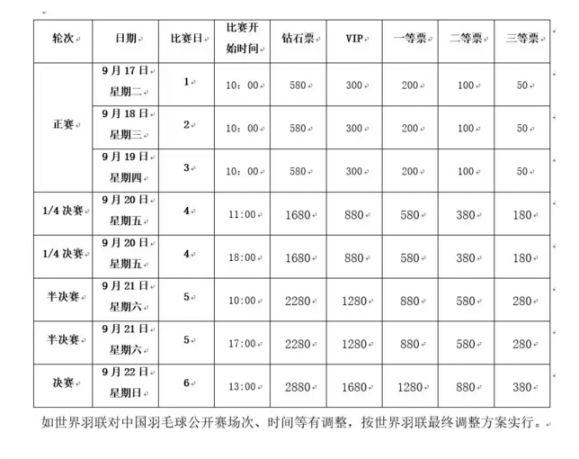 2018常州中国羽毛球公开赛攻略(门票 地点 赛程)