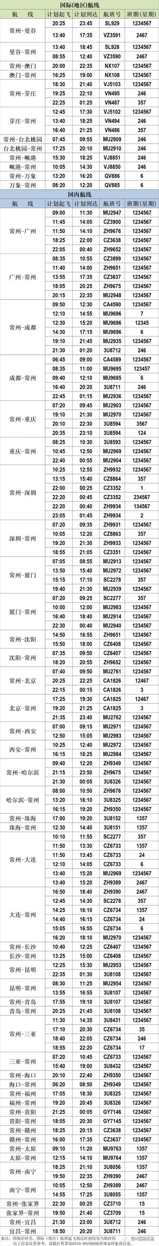 2019年常州国际机场6月航班时刻表