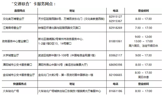 武汉市公交卡一卡通_苏州公交卡能坐地铁_苏州地铁线路图_坐地铁卡通_坐地铁的人