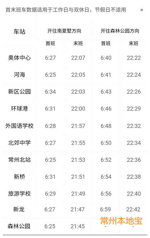 常州地铁1号线各站点早晚班运营时间(首班车+末班车)