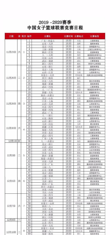 2019-2020赛季wcba女篮最新赛程表+比赛流程