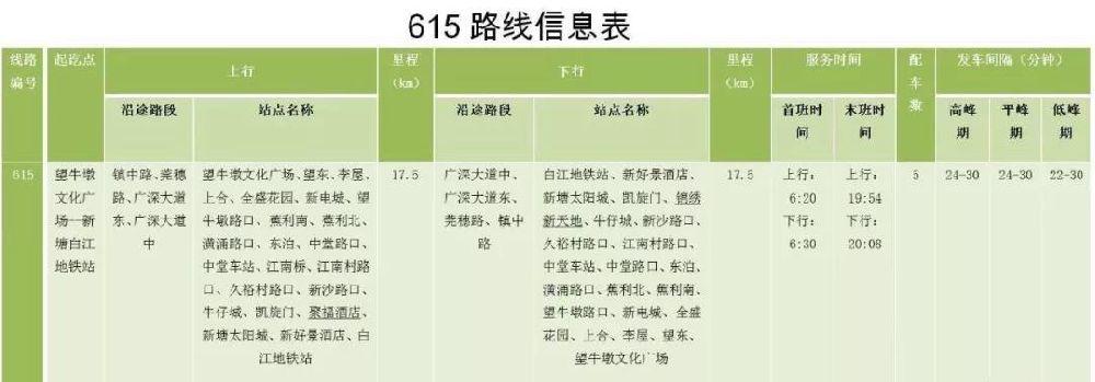 东莞第一条到广州地铁站的公交线路开通