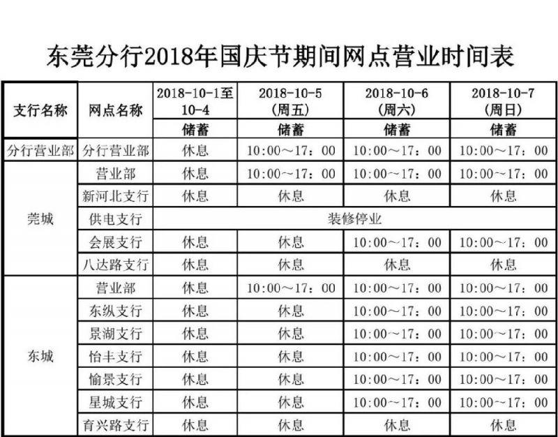 2018东莞国庆工商银行营业时间一览