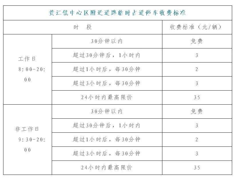 东莞黄江镇13条道路机动车停放将收费