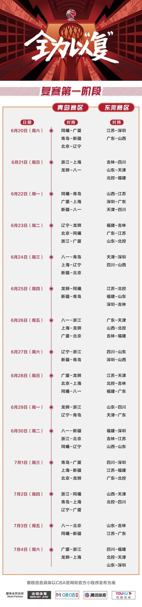 CBA复赛东莞赛区有什么球队?