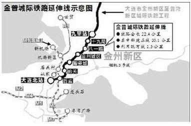 大连金普城际铁路延伸线规划图