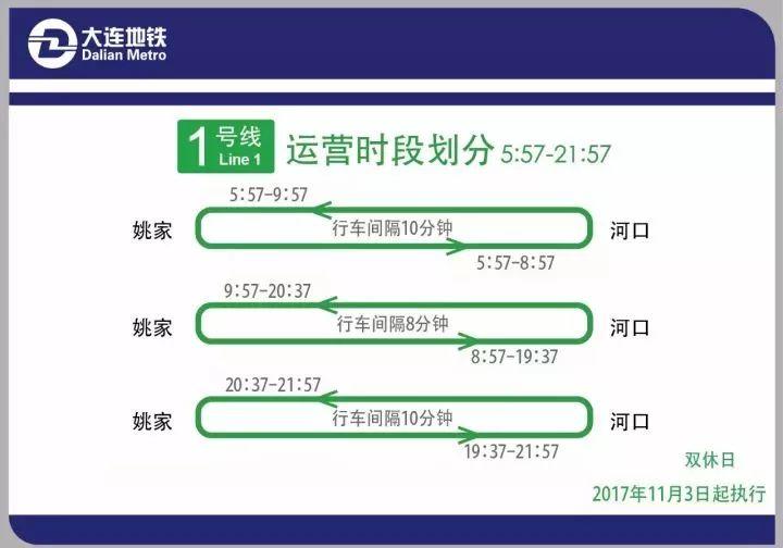 11月3日起 大连地铁运行时间调整