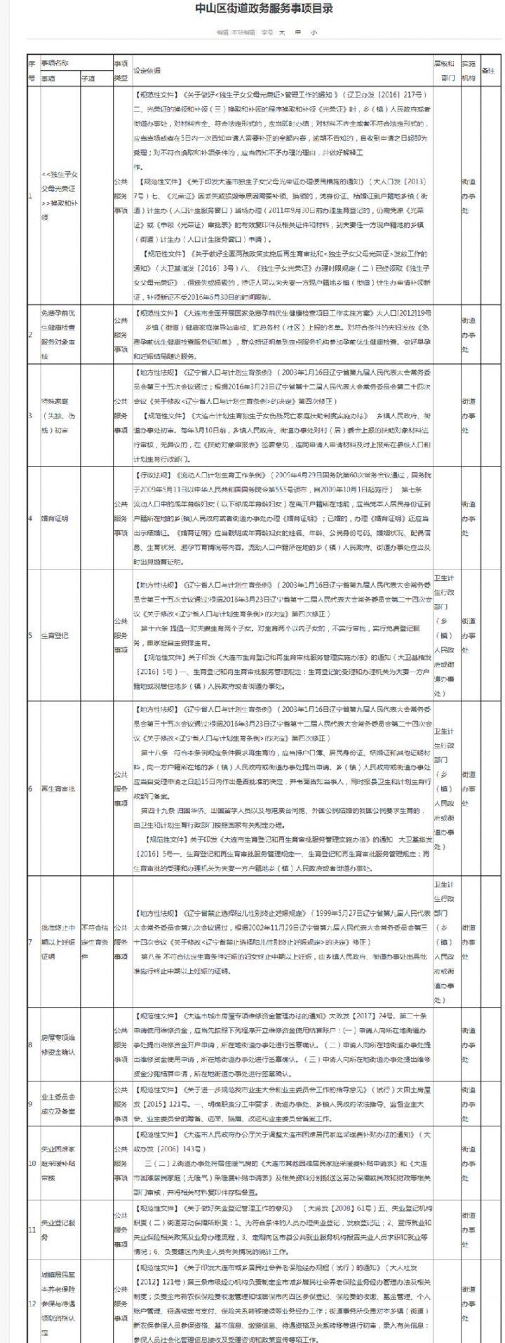 2018大连中山区街道政务服务事项目录