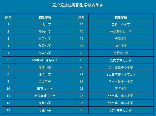 辽宁大连金普新区gdp排名_中国19个国家级新区排名, 河北这个新区名气很大