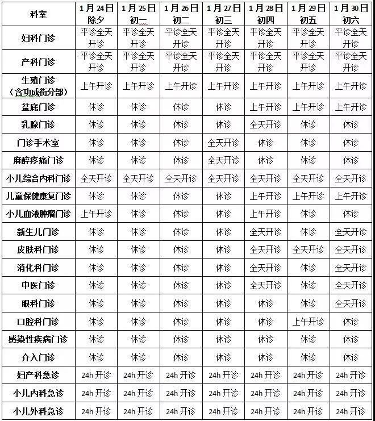 2020年大连春节医院门诊安排时间表