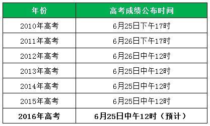 2016广东高考各科目真题及参考答案(文理)