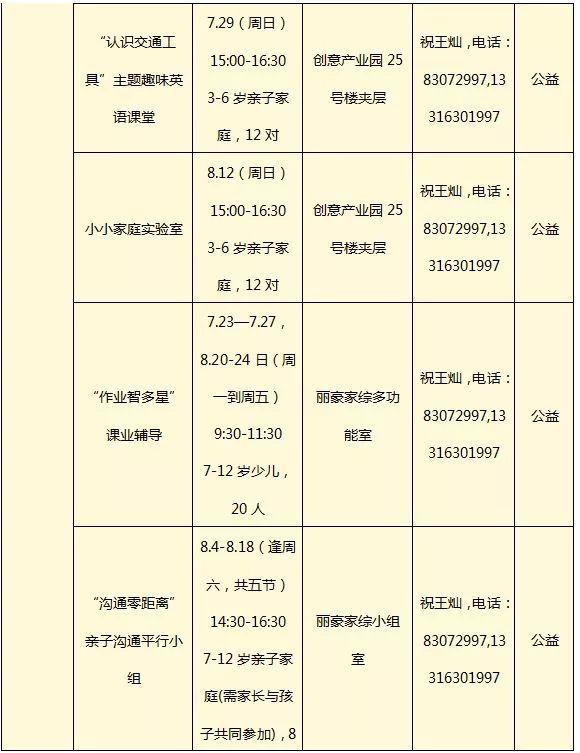 2018禅城暑期免费活动汇总