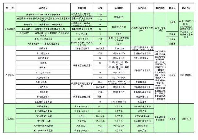 2018顺德容桂暑假活动汇总(时间 联系方式)