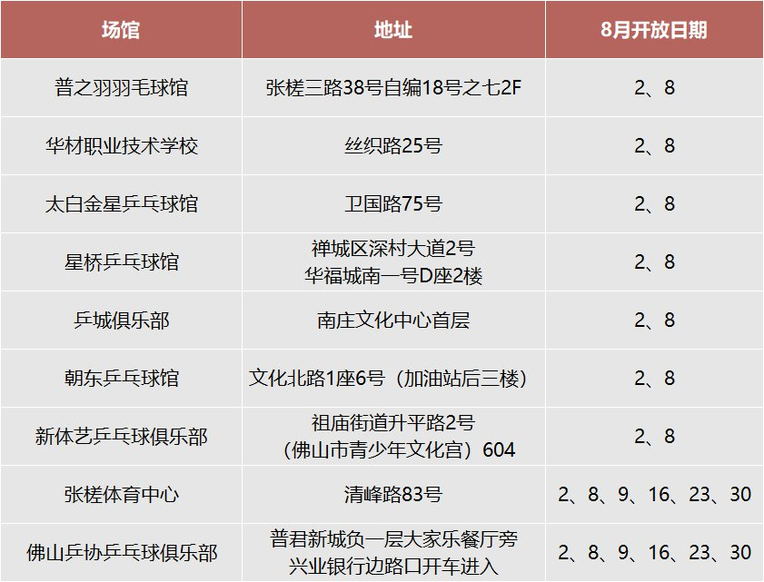 2020佛山禅城免费运动场馆开放详情(8月)