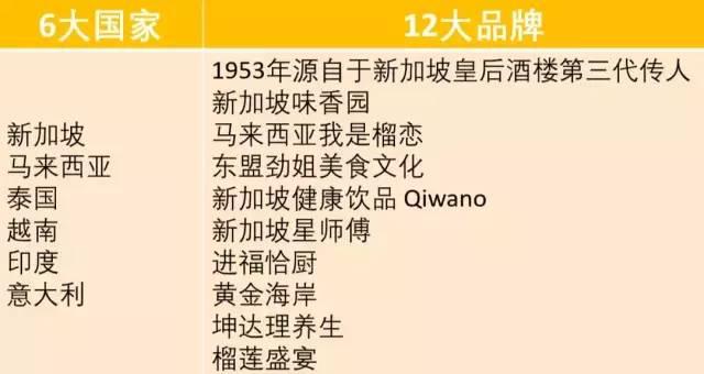 2019顺德欢乐海岸PLUS美食文化周活动攻略